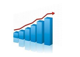 graph shows improvement