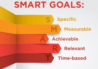 smart goals text